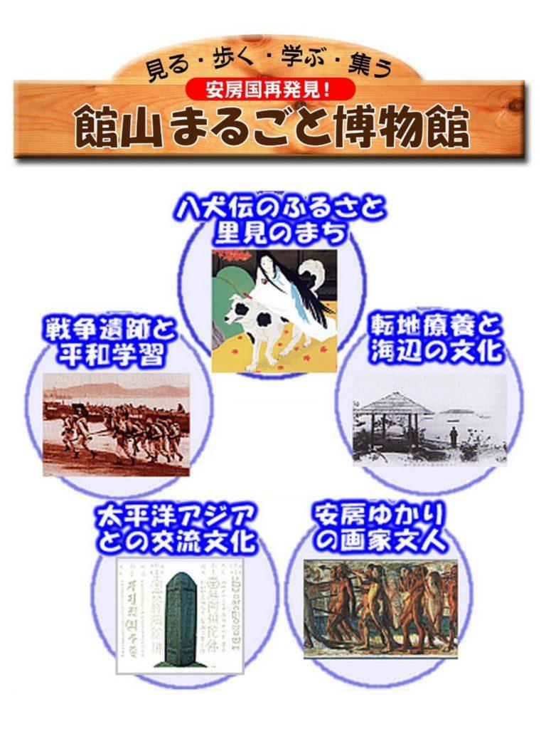 平和学習「館山まるごと博物館」