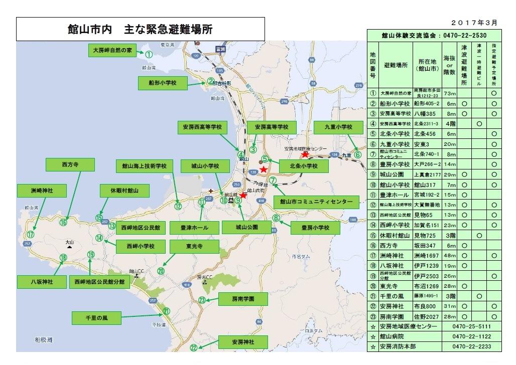主な避難場所図